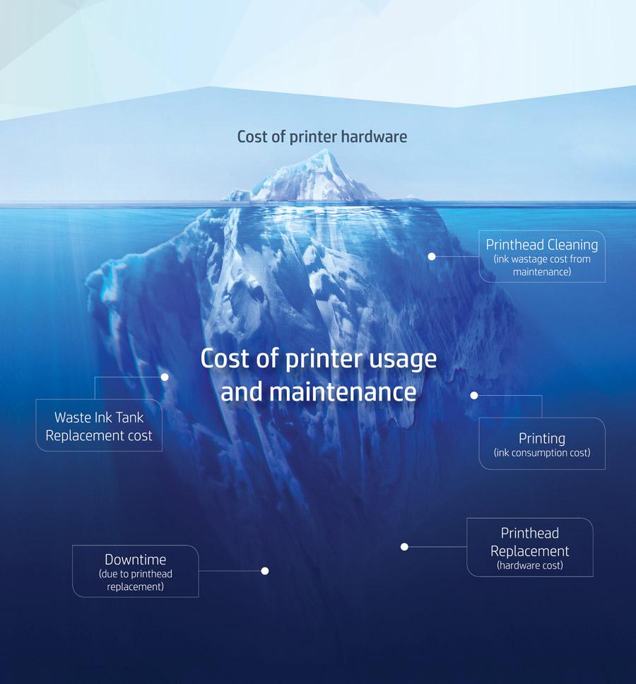 Printer hidden costs